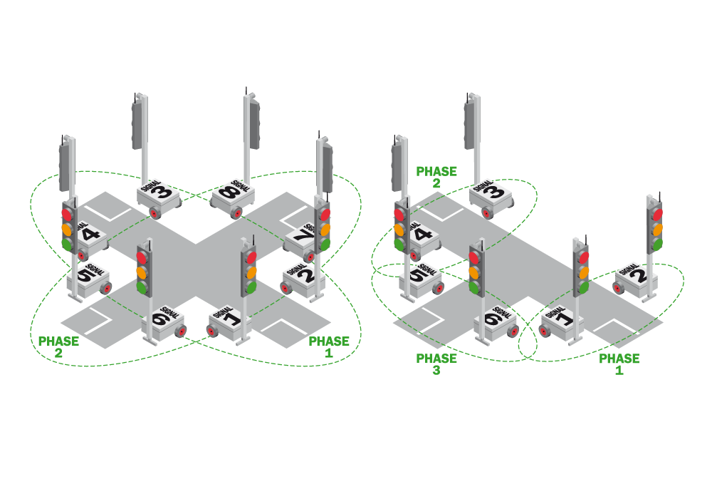 Multiphase Double Head