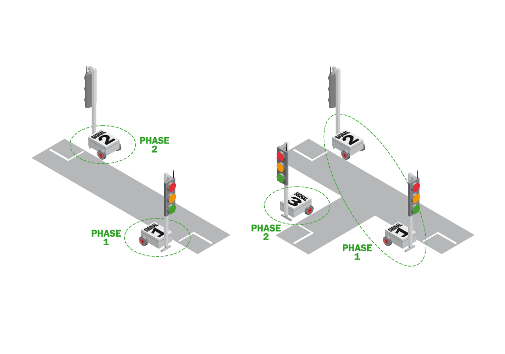 Multiphase Single Head
