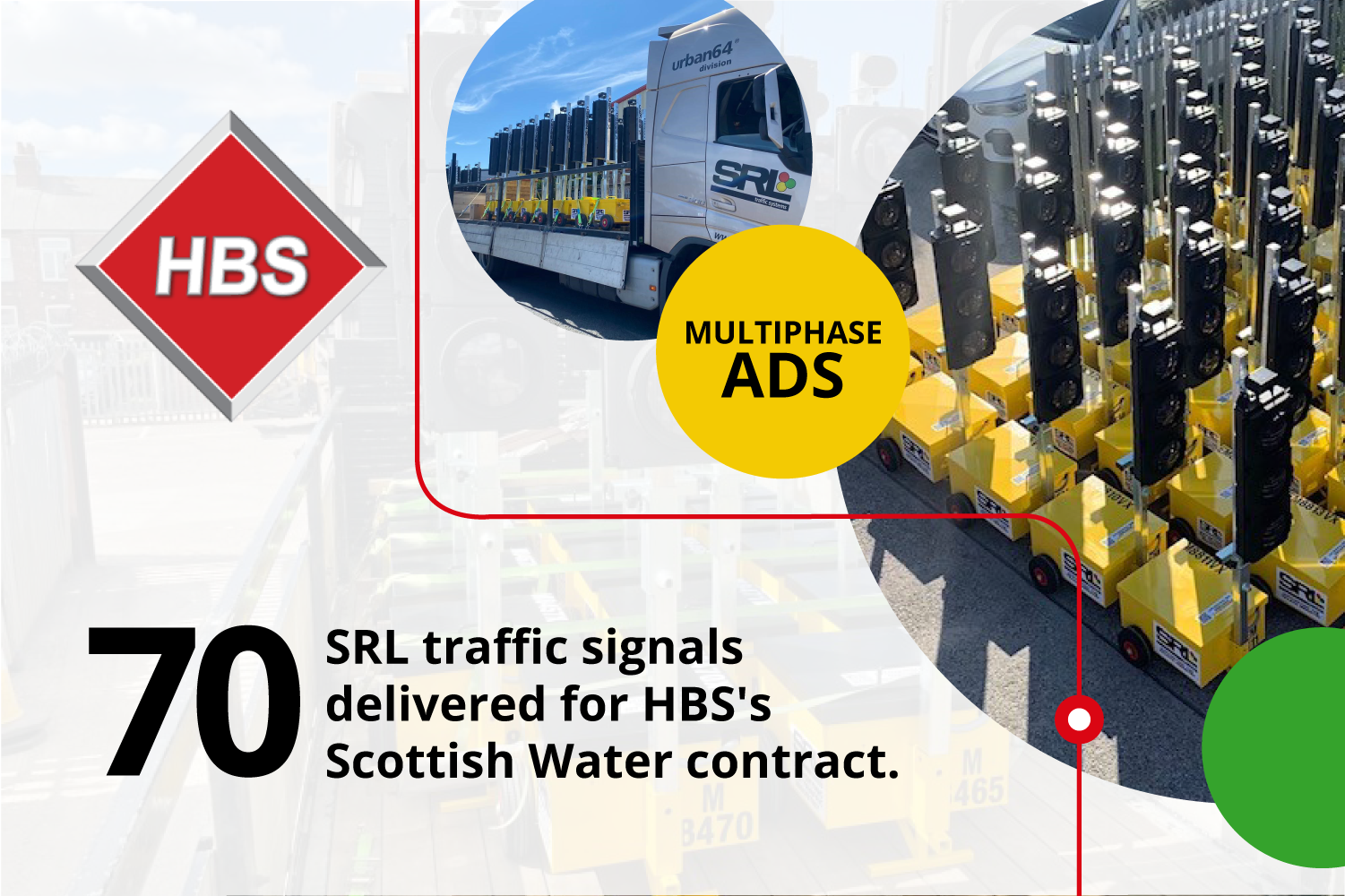 70 SRL traffic signals delivered for HBS's Scottish Water contract